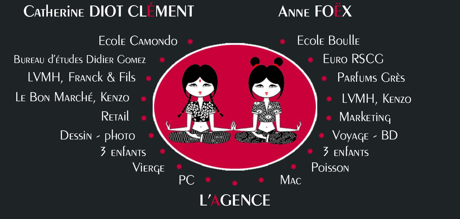 Agence Diot l'agence | agence diot clement
